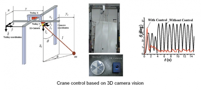 Crane control based on 3D camera vision